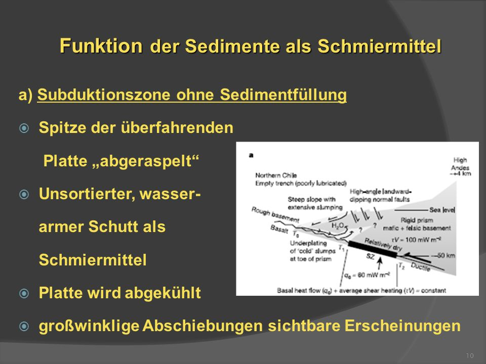 Funktion der Sedimente als Schmiermittel