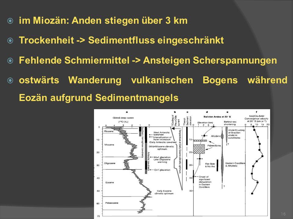 im Miozän: Anden stiegen über 3 km