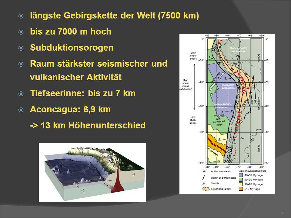 längste Gebirgskette der Welt (7500 km)