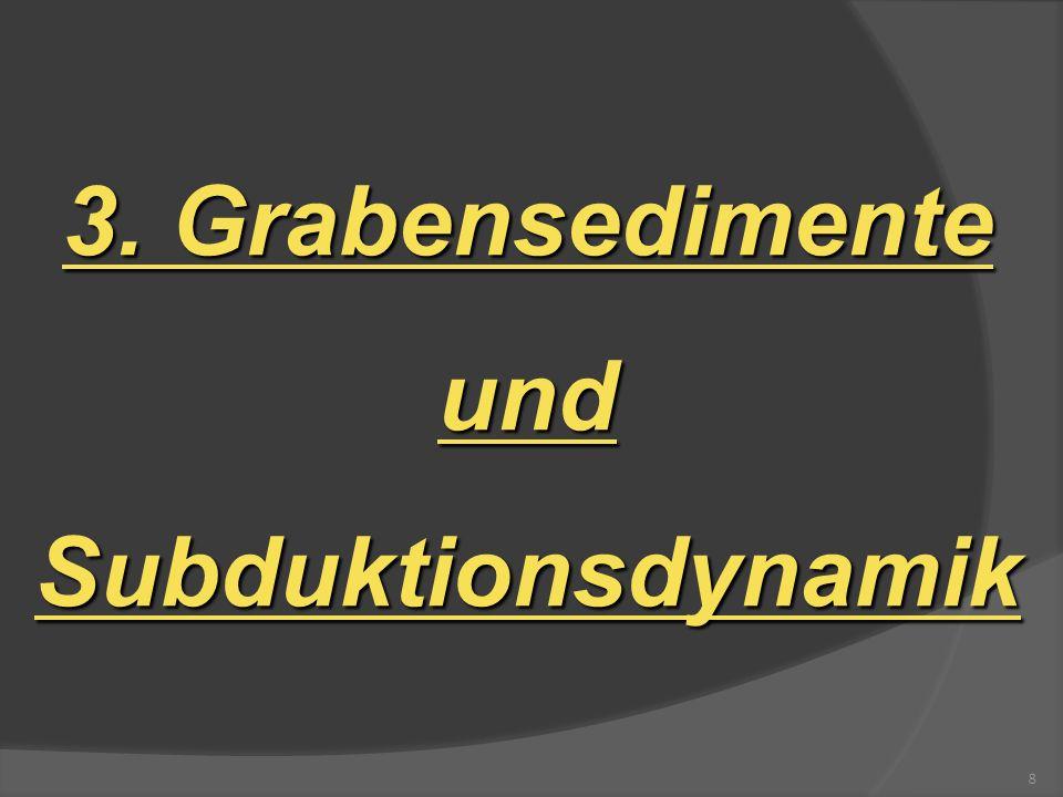 3. Grabensedimente und Subduktionsdynamik