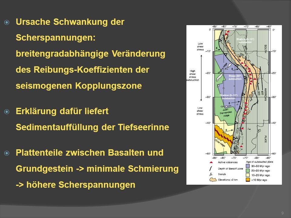 Ursache Schwankung der Scherspannungen: breitengradabhängige Veränderung des Reibungs-Koeffizienten der seismogenen Kopplungszone