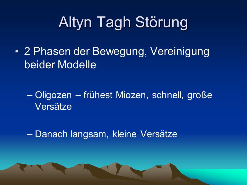 Altyn Tagh Störung 2 Phasen der Bewegung, Vereinigung beider Modelle