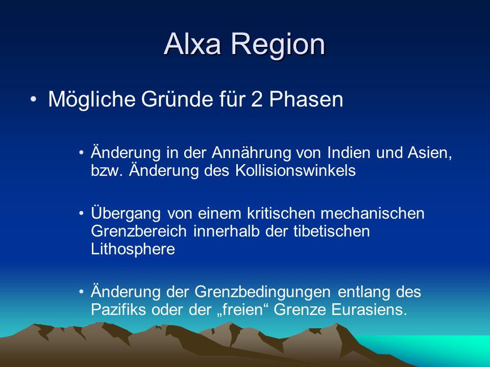Alxa Region Mögliche Gründe für 2 Phasen