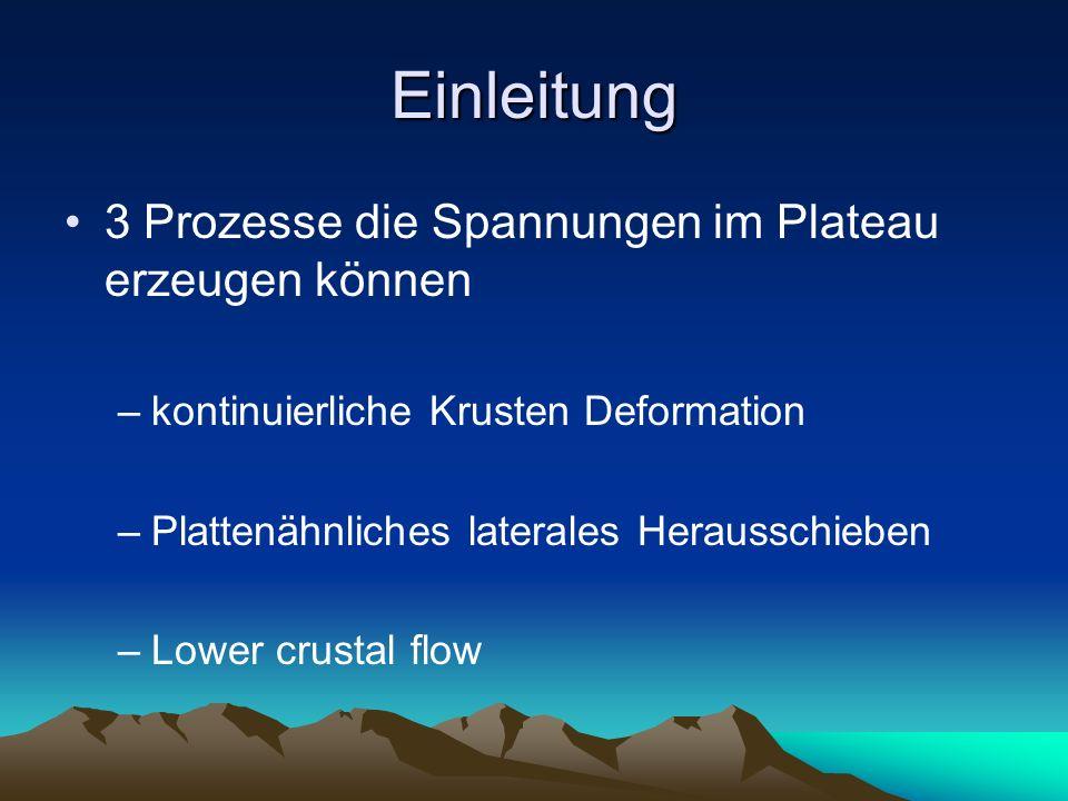 Einleitung 3 Prozesse die Spannungen im Plateau erzeugen können