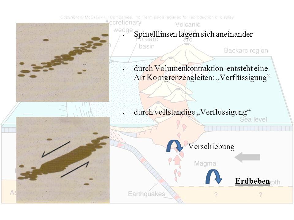 Spinelllinsen lagern sich aneinander