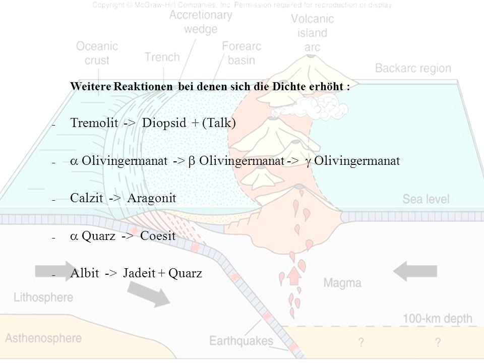 Tremolit -> Diopsid + (Talk)