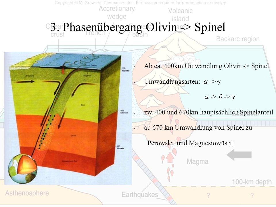 3. Phasenübergang Olivin -> Spinel