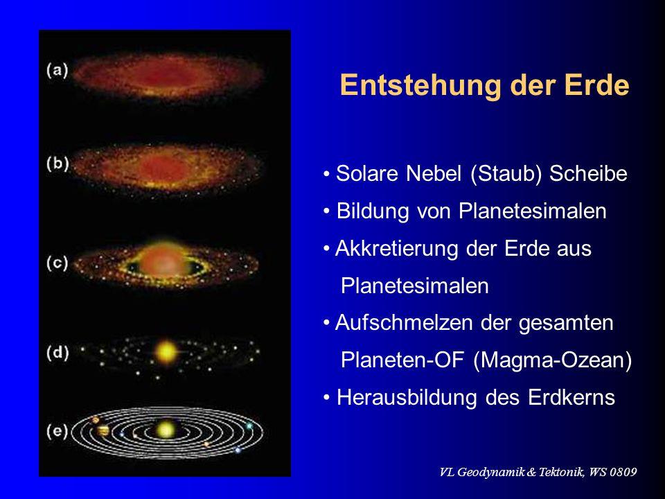 Entstehung der Erde Solare Nebel (Staub) Scheibe