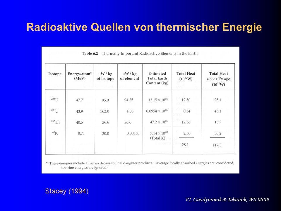 Radioaktive Quellen von thermischer Energie