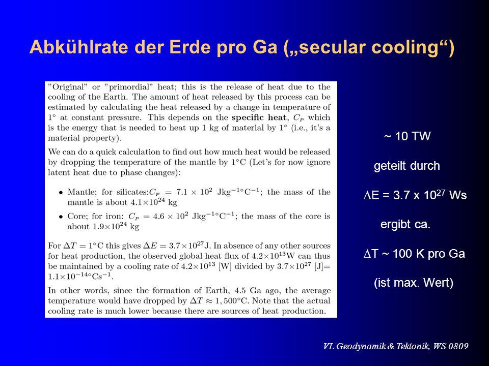 """Abkühlrate der Erde pro Ga (""""secular cooling )"""