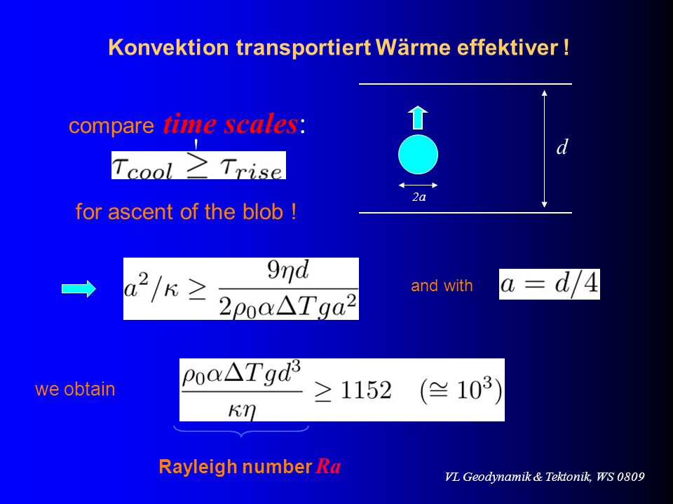 Konvektion transportiert Wärme effektiver !