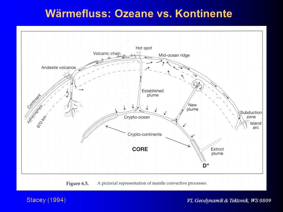 Wärmefluss: Ozeane vs. Kontinente