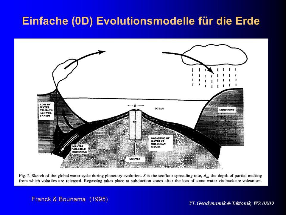 Einfache (0D) Evolutionsmodelle für die Erde