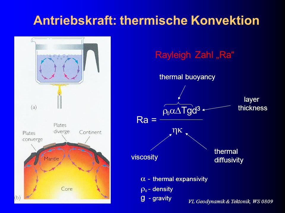 Antriebskraft: thermische Konvektion