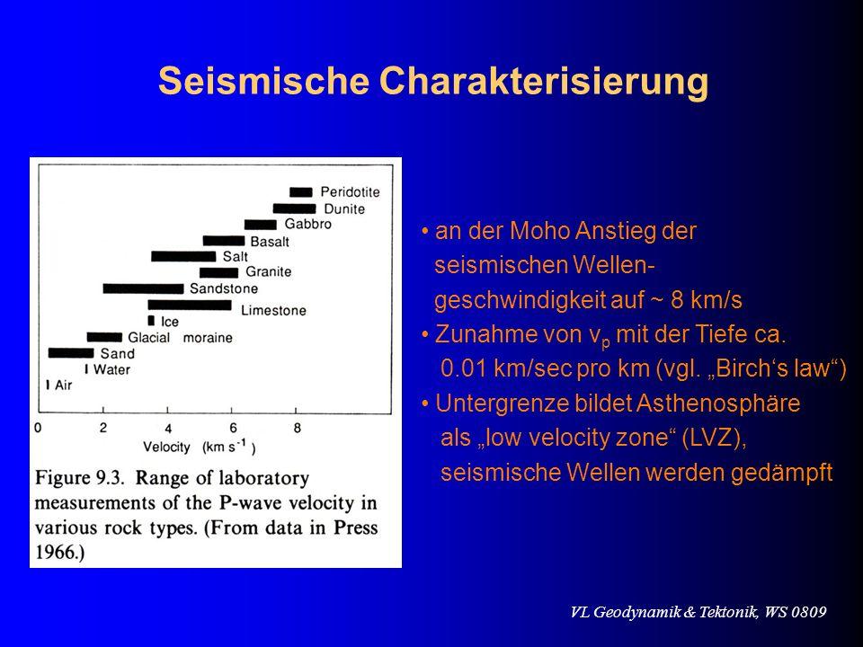 Seismische Charakterisierung