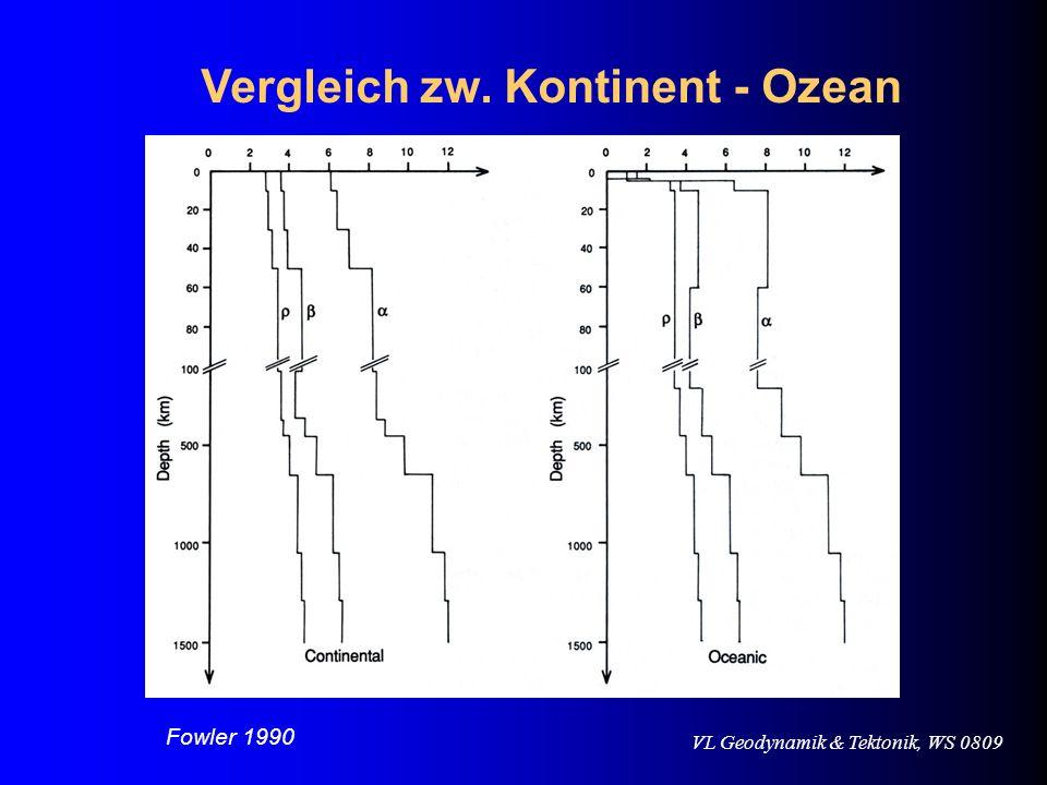 Vergleich zw. Kontinent - Ozean