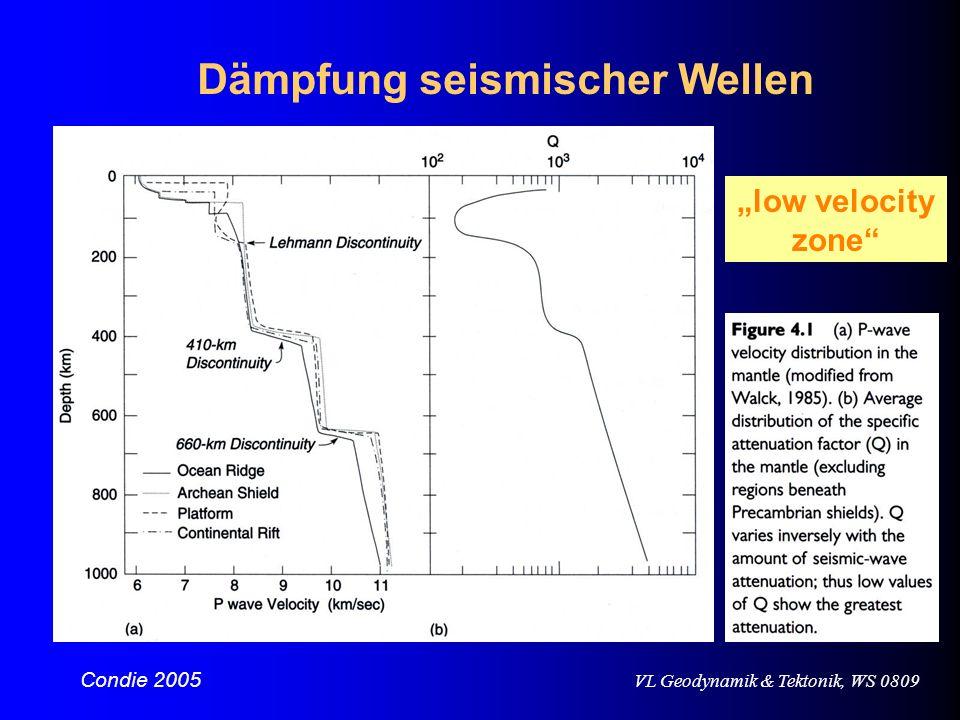 Dämpfung seismischer Wellen