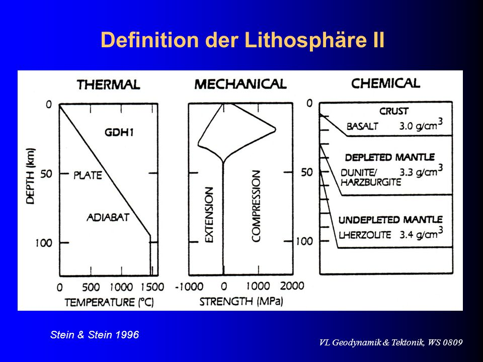 Definition der Lithosphäre II