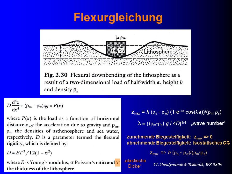 Flexurgleichung l = {(rm-rs) g / 4D}1/4
