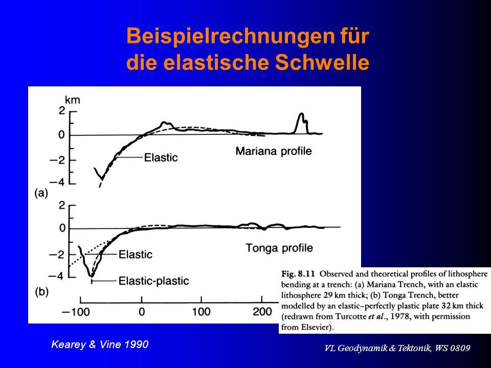 Beispielrechnungen für die elastische Schwelle
