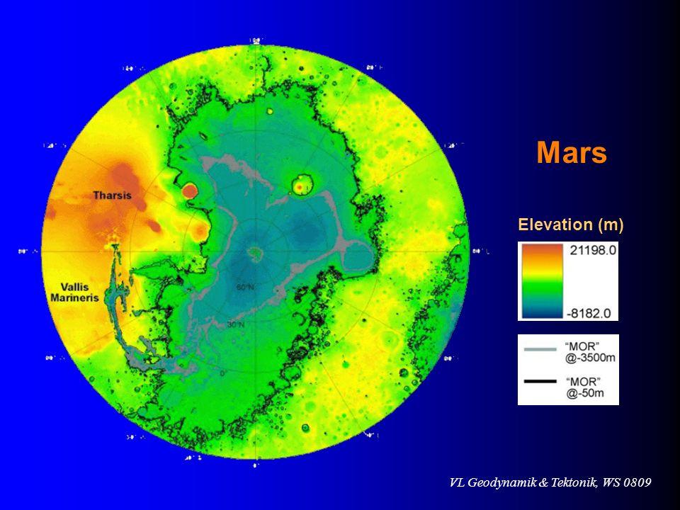 Mars Elevation (m)