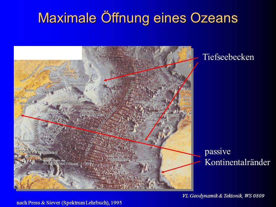 Maximale Öffnung eines Ozeans
