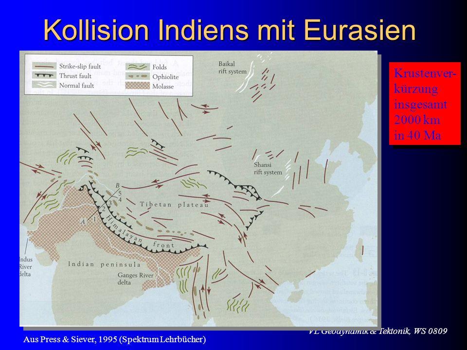 Kollision Indiens mit Eurasien