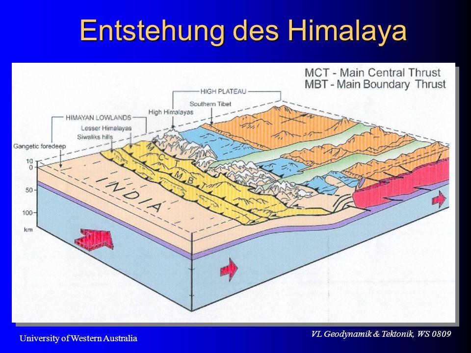 Entstehung des Himalaya