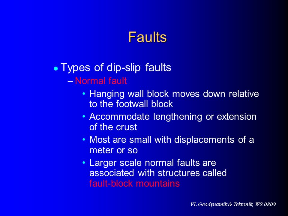 Faults Types of dip-slip faults Normal fault