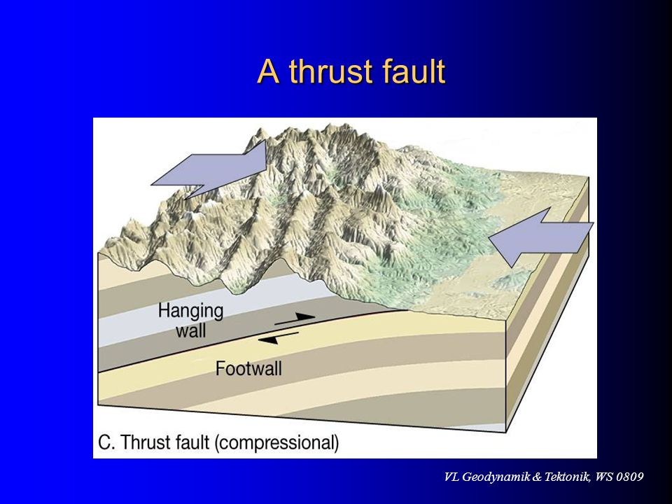 A thrust fault