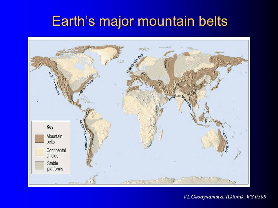 Earth's major mountain belts
