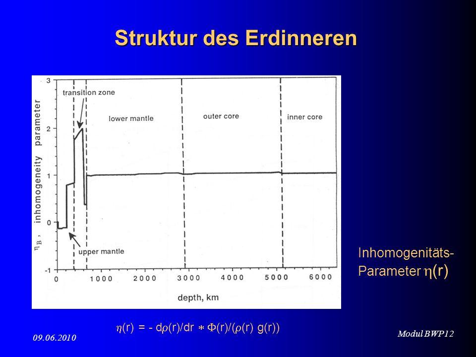 Struktur des Erdinneren