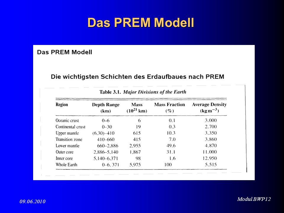 Das PREM Modell