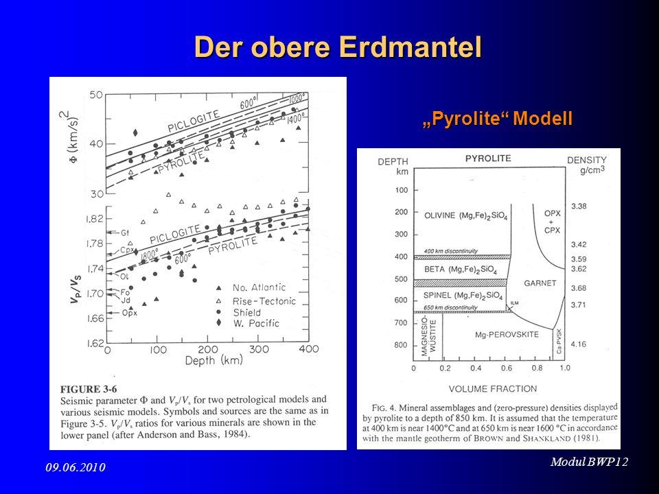 "Der obere Erdmantel ""Pyrolite Modell"