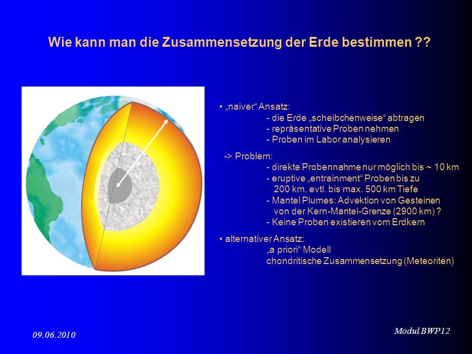 Wie kann man die Zusammensetzung der Erde bestimmen