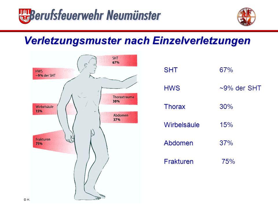Verletzungsmuster nach Einzelverletzungen