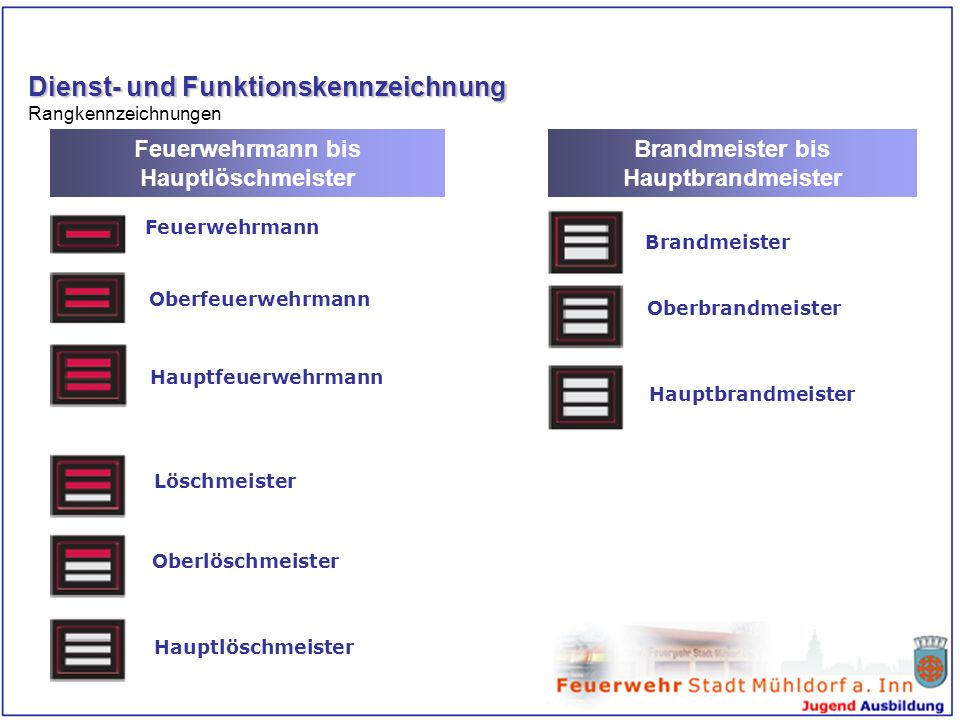 Feuerwehrmann bis Hauptlöschmeister Brandmeister bis Hauptbrandmeister