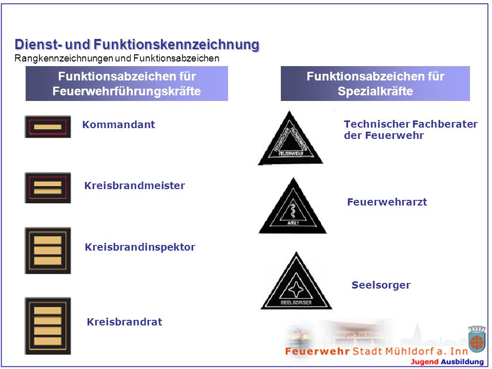 Dienst- und Funktionskennzeichnung
