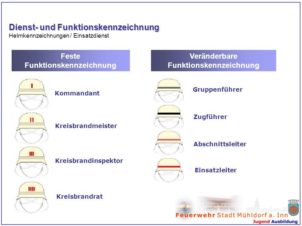Feste Funktionskennzeichnung Veränderbare Funktionskennzeichnung