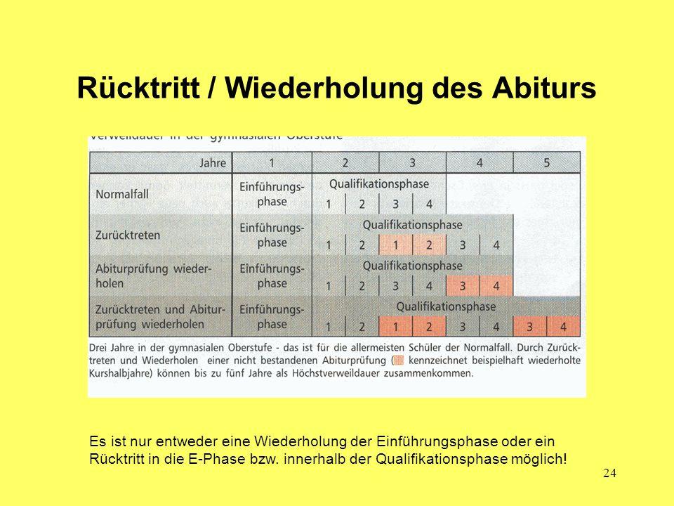 Rücktritt / Wiederholung des Abiturs