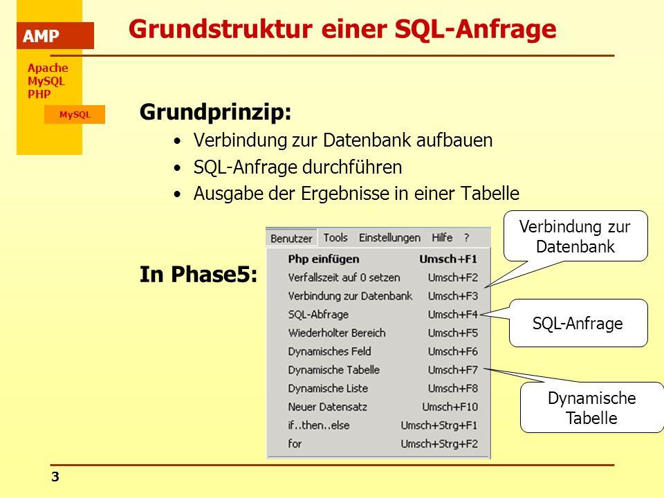 Grundstruktur einer SQL-Anfrage
