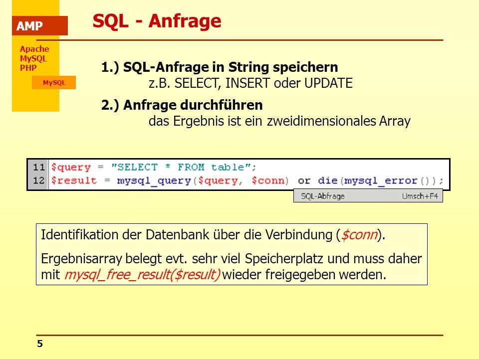 SQL - Anfrage 1.) SQL-Anfrage in String speichern