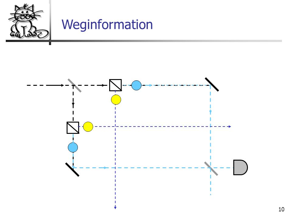 Weginformation