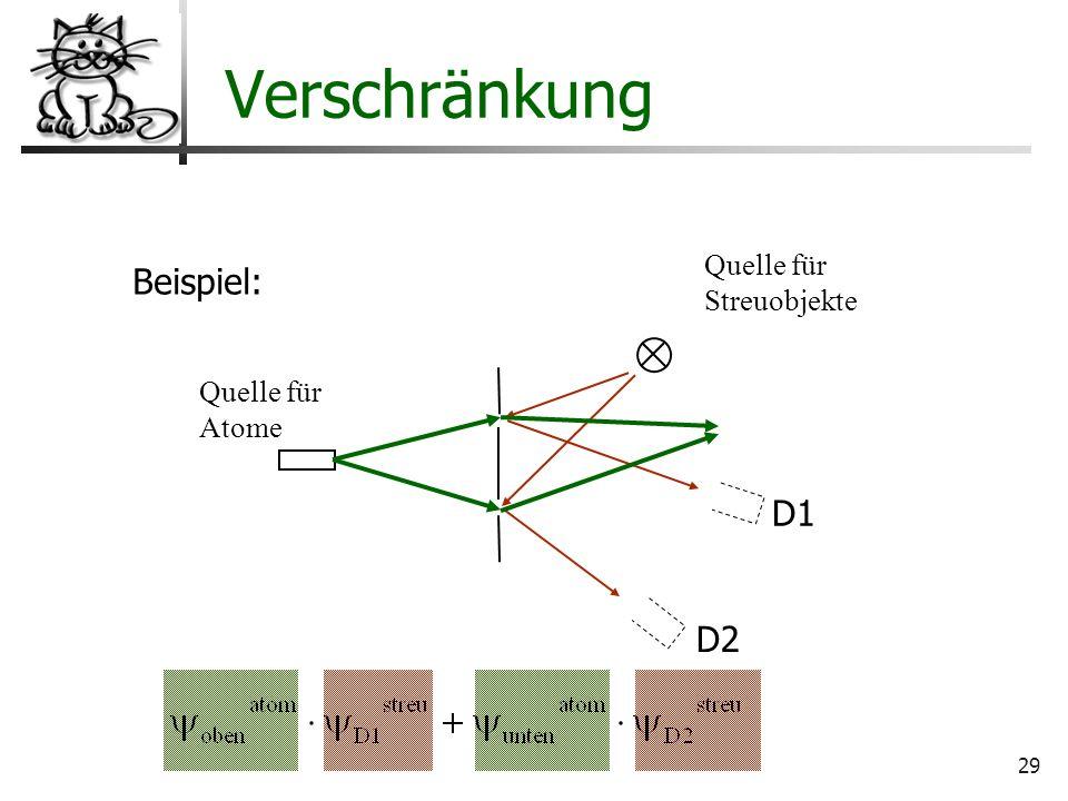 Verschränkung Quelle für Streuobjekte Beispiel: Quelle für Atome D1 D2