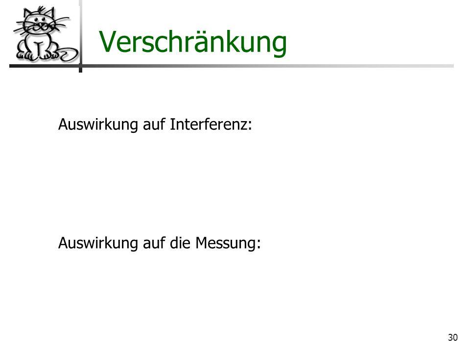 Verschränkung Auswirkung auf Interferenz: Auswirkung auf die Messung: