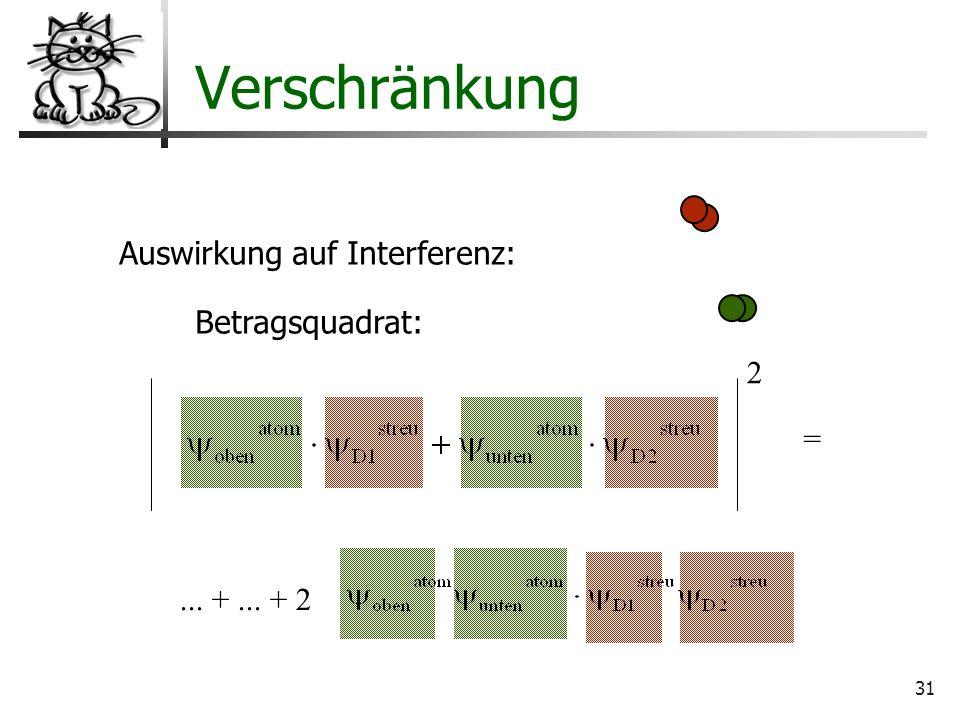 Verschränkung Auswirkung auf Interferenz: Betragsquadrat: 2 =