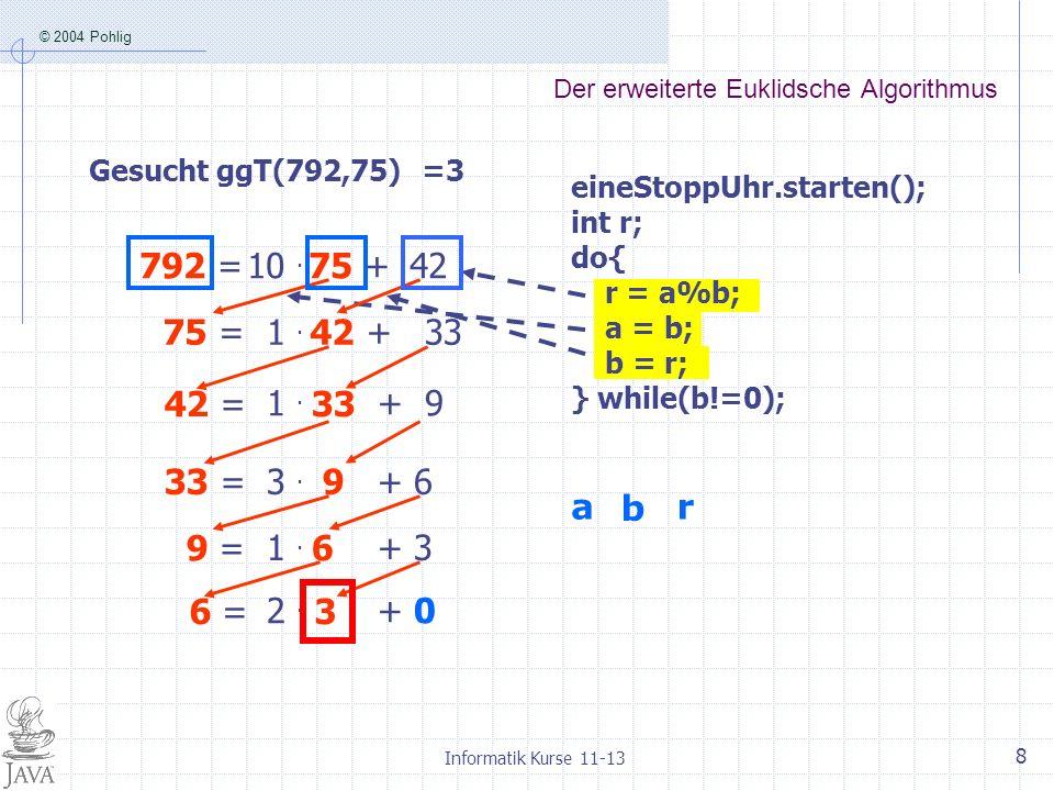 Der erweiterte Euklidsche Algorithmus