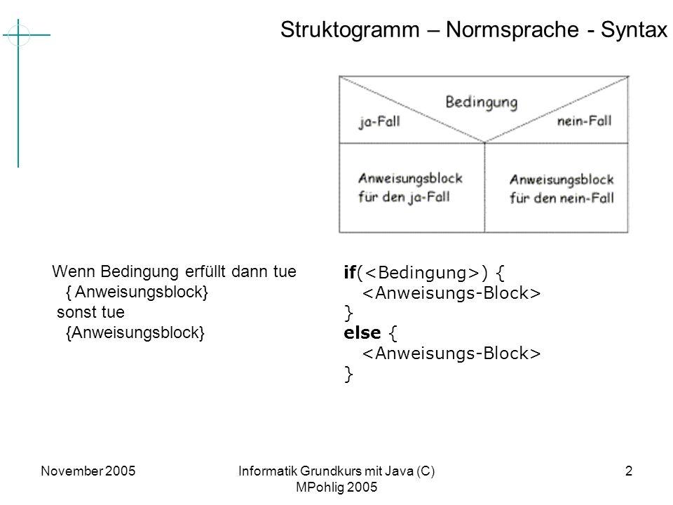 Struktogramm – Normsprache - Syntax