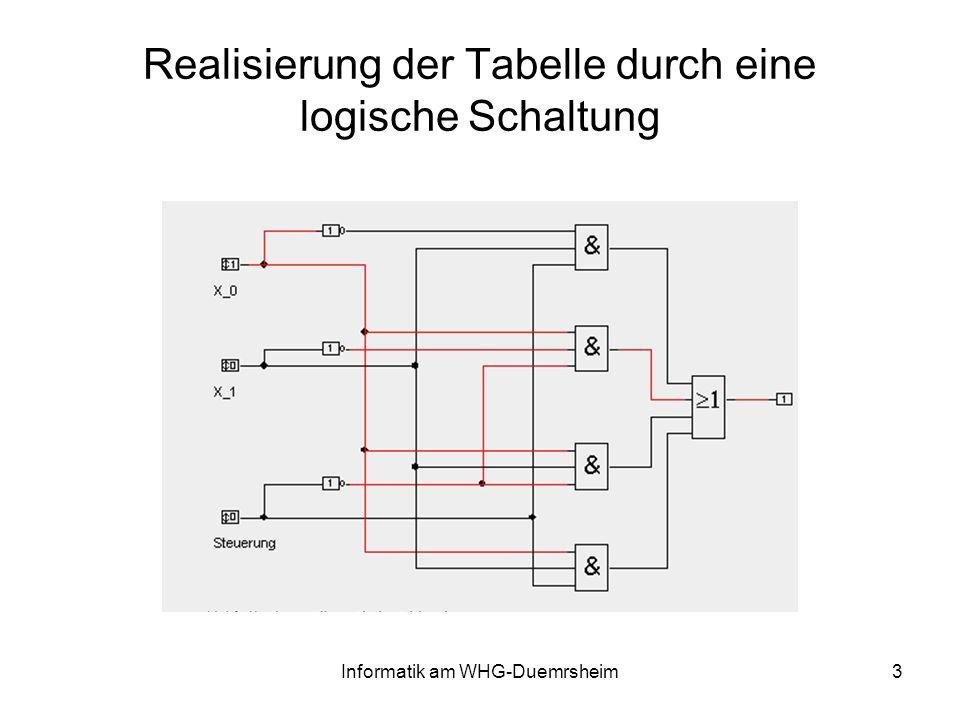 Realisierung der Tabelle durch eine logische Schaltung