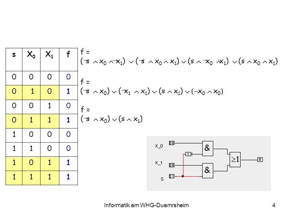 Informatik am WHG-Duemrsheim